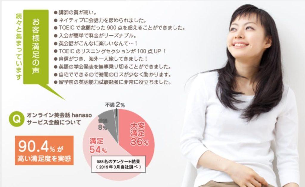 【目的別】おすすめのオンライン英会話5選5