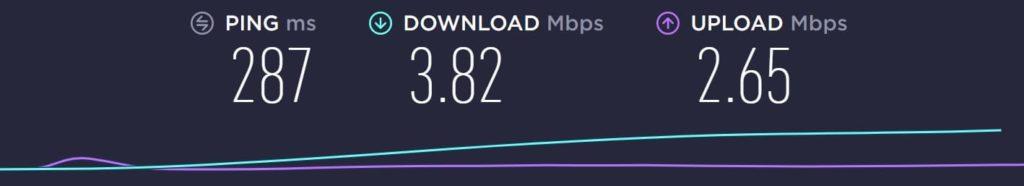 MillenVPNのスピード
