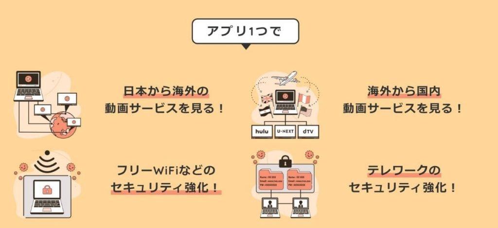 MillenVPNの解約方法