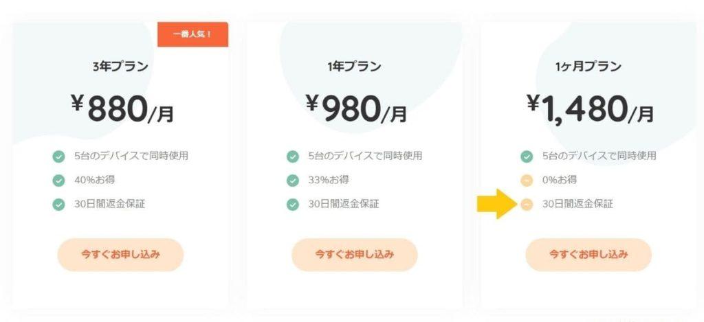 MillenVPNの30日返金保証は1・3年プランのみ。