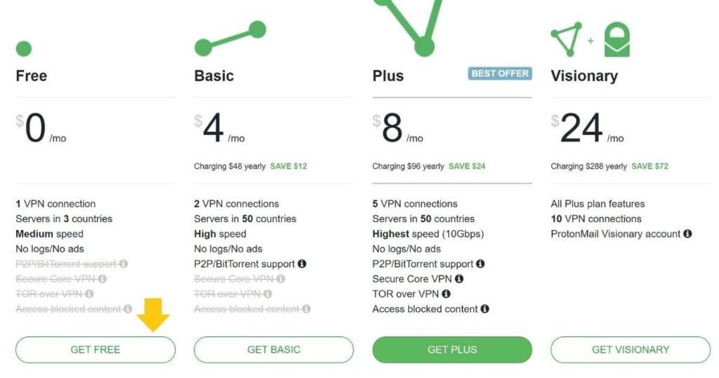 ProtonVPNの使い方(登録手順とアプリのインストール)3
