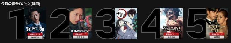 Netflixの韓国版と日本版で配信されているコンテンツは違うのか?3