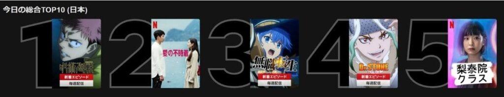 Netflixのイギリス版を日本から見るうえで知っておくべきこと1