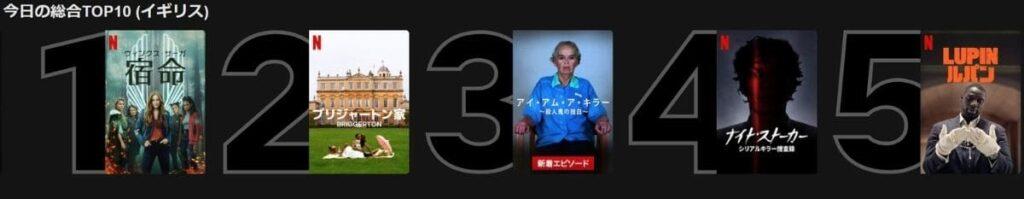 Netflixのイギリス版を日本から見るうえで知っておくべきこと2